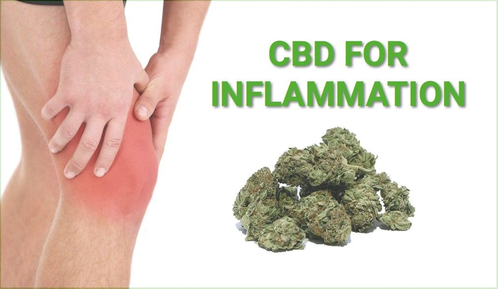 Image of person with swollen knee -CBD for inflammation