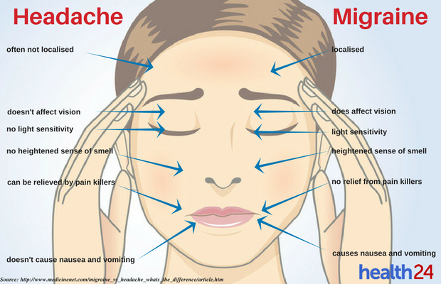 Image of illustrated woman with a headache/migraine
